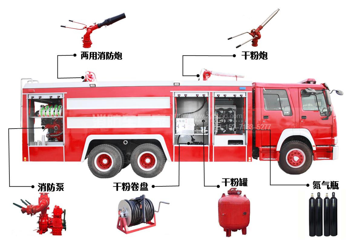 泡沫干粉联用消防车细节图