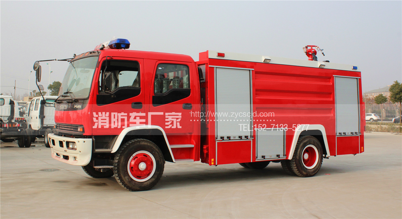 怎样选购适合的消防车车型
